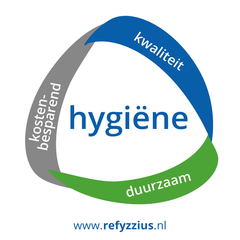 Refyzzius-Hygiene